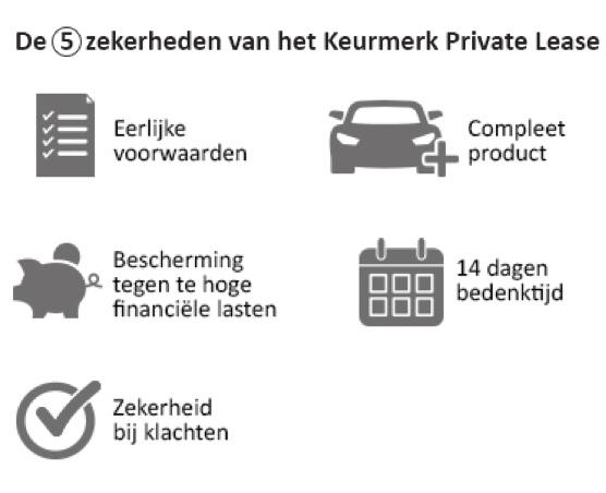 De 5 zekerheden van het Keurmerk Private Lease
